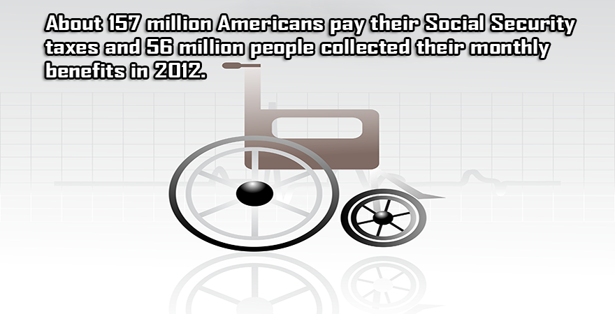 About 157 million Americans pay their Social Security taxes and 56 million people collected their monthly benefits in 2012