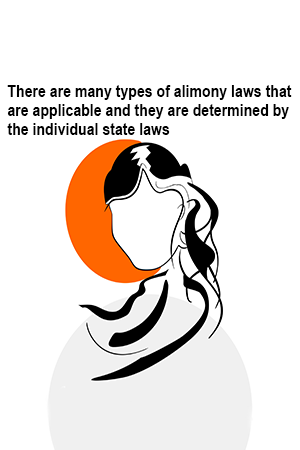There are many types of alimony laws that are applicable and they are determined by the individual state laws