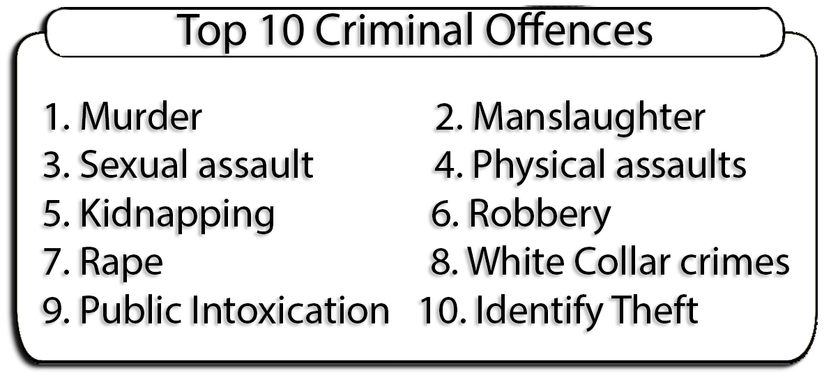 Top 10 criminal offences