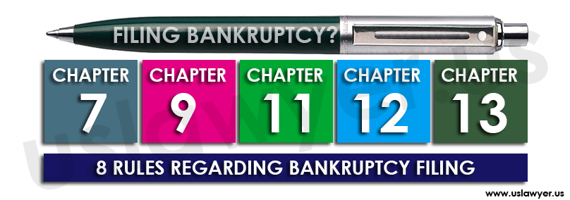 rules regarding Bankruptcy filing