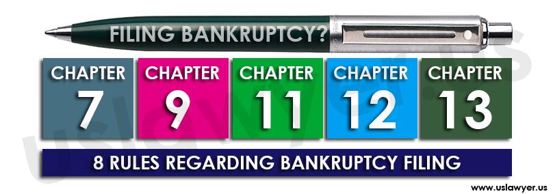 rules regarding Bankruptcy filing