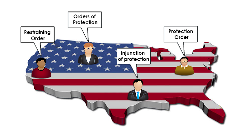 Different names for order of protection